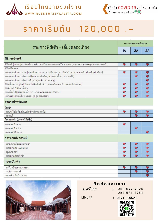 ngamwongwanthaihouse-package-2